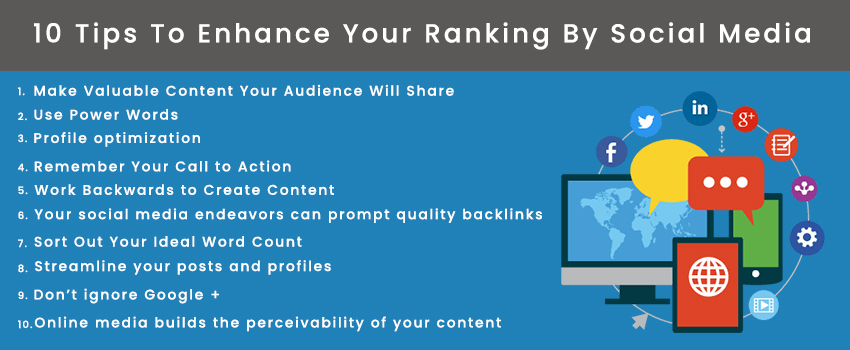 Read 10 Tips To Enhance Your Ranking By Social Media